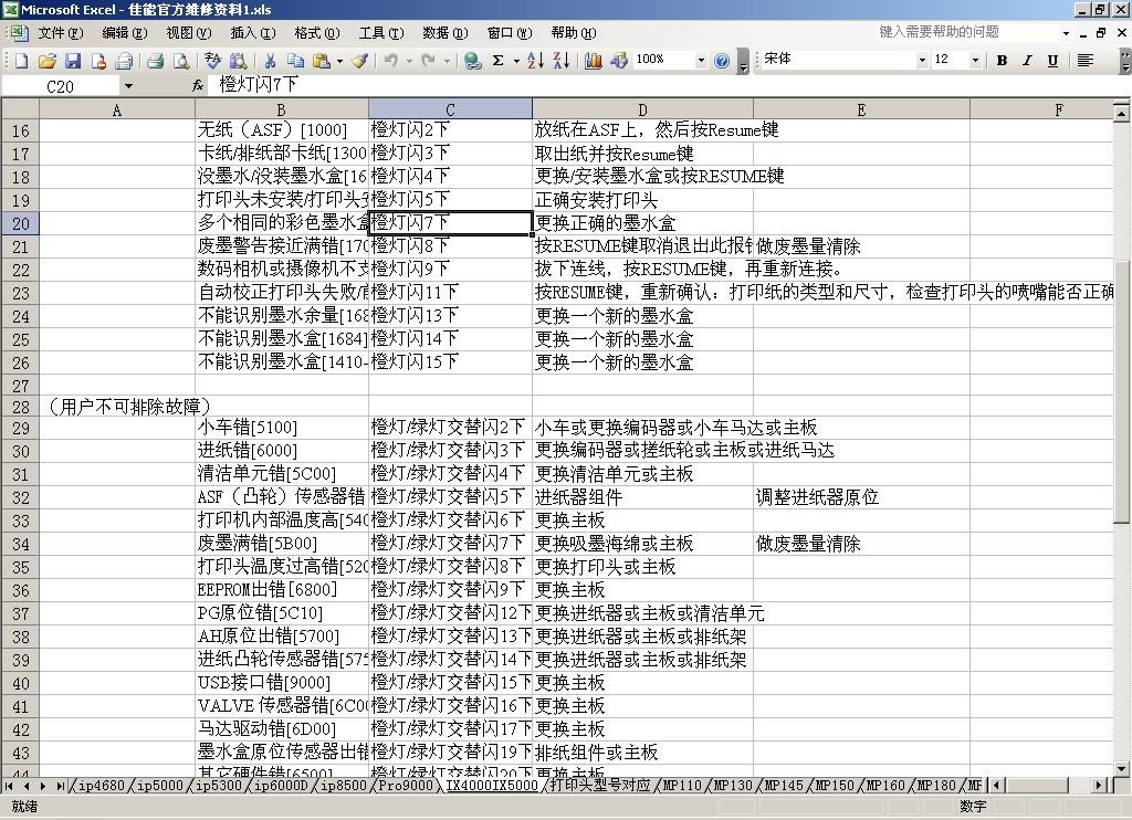 打印机维修资料视频教程06